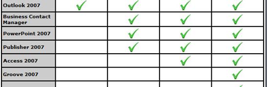 OEM Microsoft Office 2007 Suite Comparisons