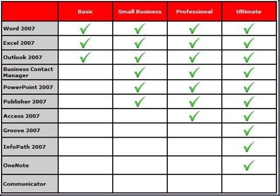OEM Office Chart