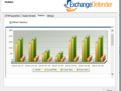 ExchangeDefender Outlook 2013 add-in